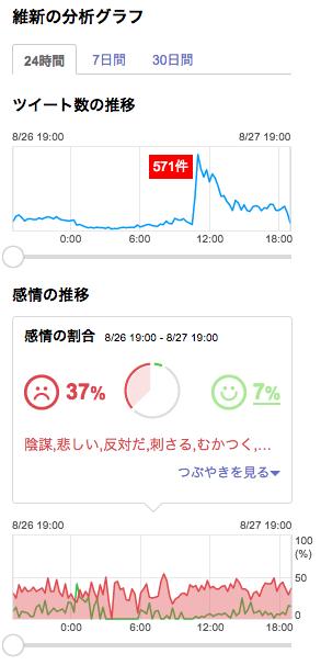 スクリーンショット 2015-08-27 18.58.33