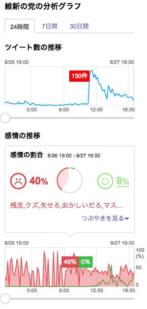 スクリーンショット 2015-08-27 18.58.50