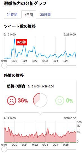 スクリーンショット 2015-09-25 23.10.47
