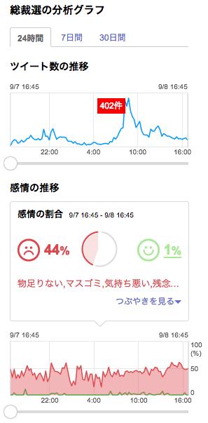 スクリーンショット 2015-09-08 16.46.50