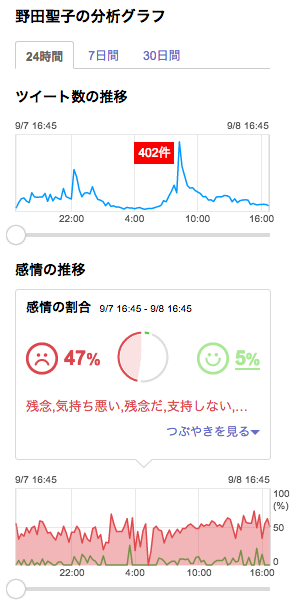 スクリーンショット 2015-09-08 16.45.15