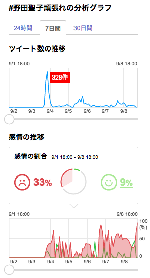 スクリーンショット 2015-09-08 16.45.49