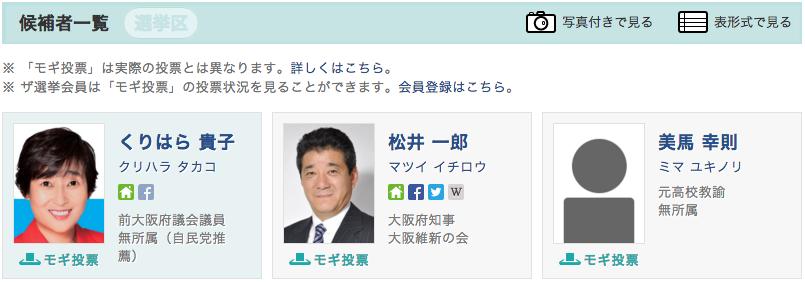 大阪府知事選候補者一覧
