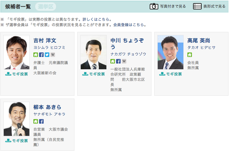 大阪市長選候補者一覧