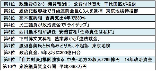 スクリーンショット 2015-12-14 1.07.05