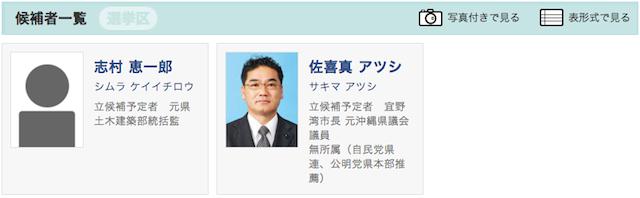 2016年 宜野湾市長選挙 立候補予定者