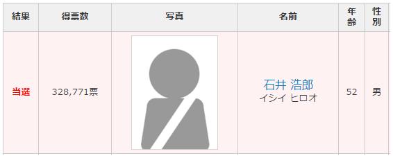 秋田選挙区 改選