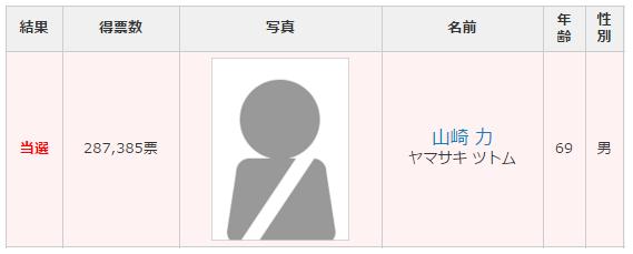 青森選挙区 改選