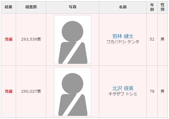 長野選挙区 改選