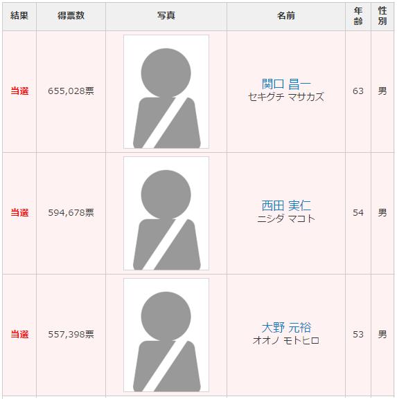 埼玉選挙区 改選