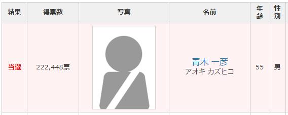 島根選挙区 改選