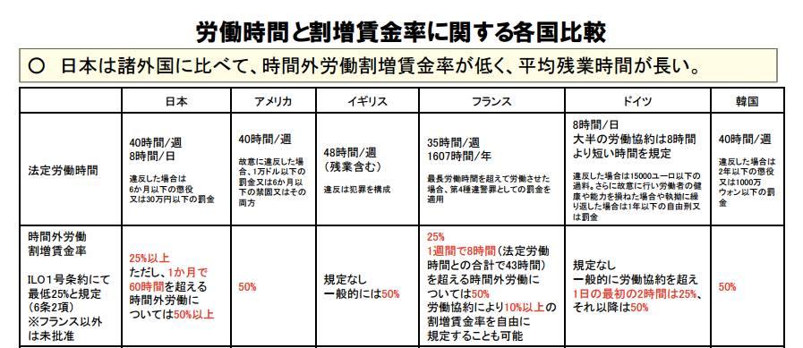 (出典:第2回経済の好循環実現検討専門チーム 事務局提出資料)