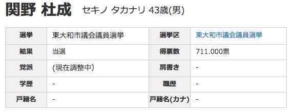 takanari_sekino