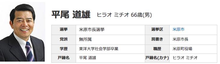 michio_hirano
