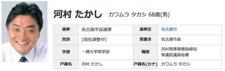 名古屋市長選】意外な争点! 元...