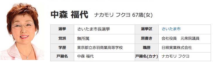 fukuyo_nakamori