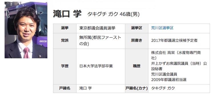 gaku_takiguchi