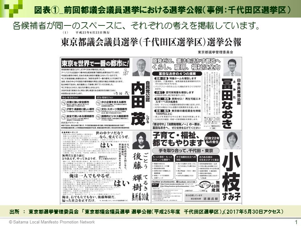 前回都議会議員選挙における選挙公報