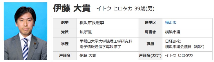 hirotaka_ito