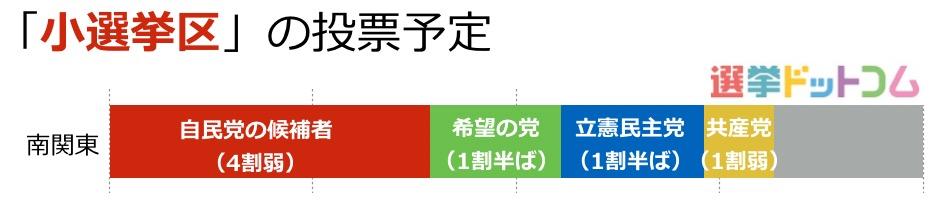 5_南関東04