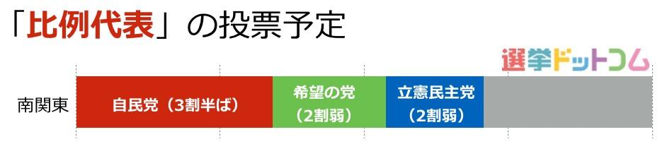 5_南関東05