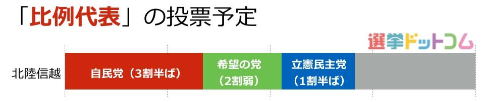 6_北陸信越05