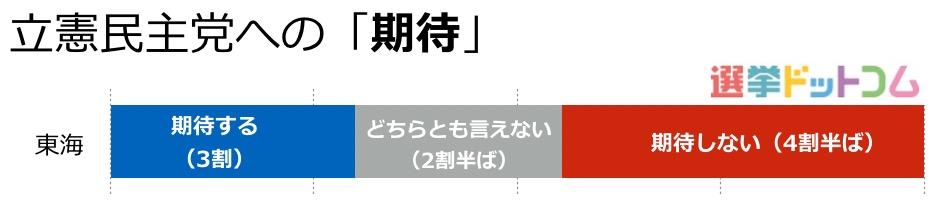 7_東海03