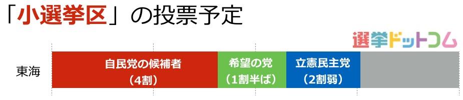 7_東海04