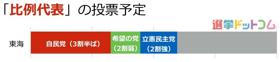 7_東海05