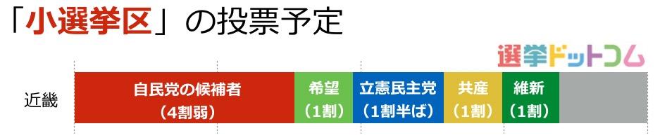 8_近畿04
