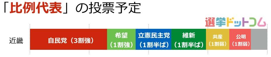 8_近畿05