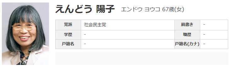 社民党遠藤陽子
