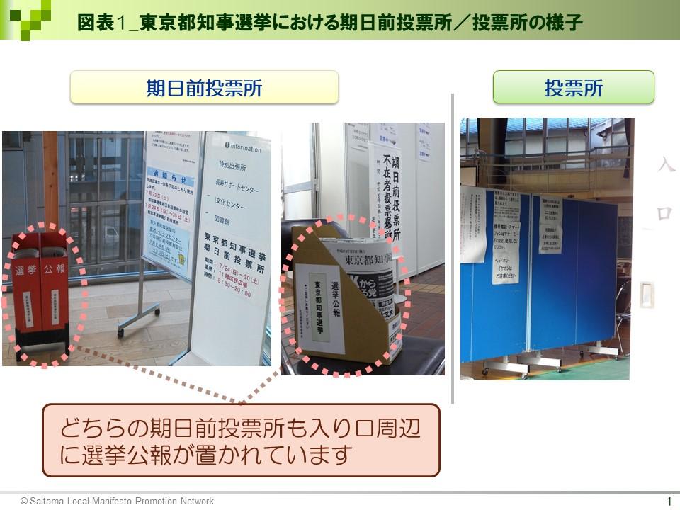 図表1_東京都知事選挙における期日前投票所/投票所の様子