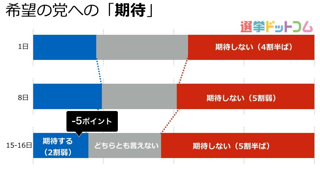 03北関東04