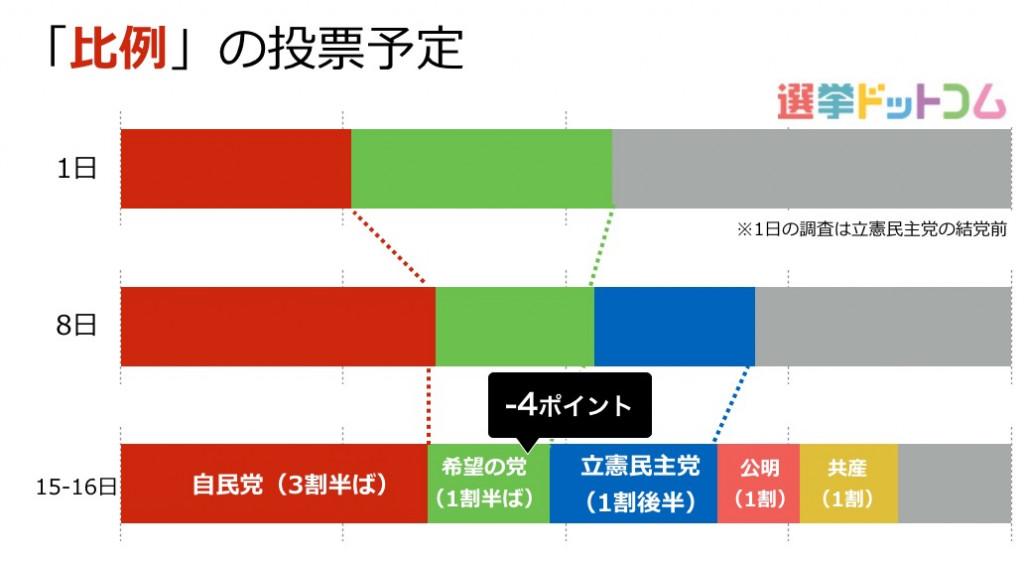 05南関東01