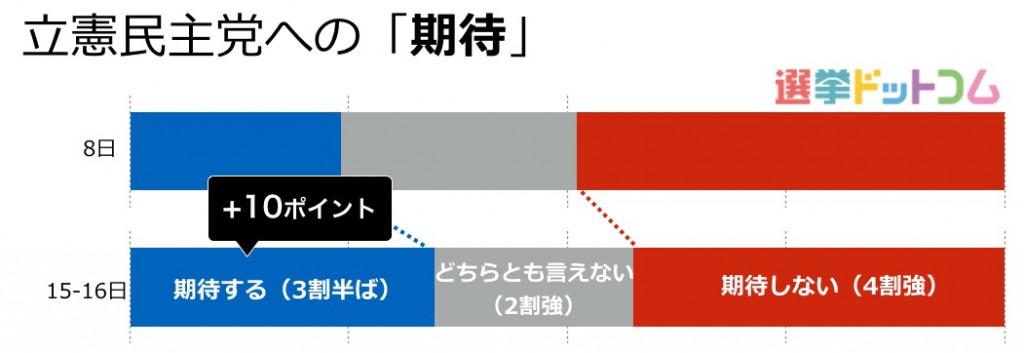 05南関東03