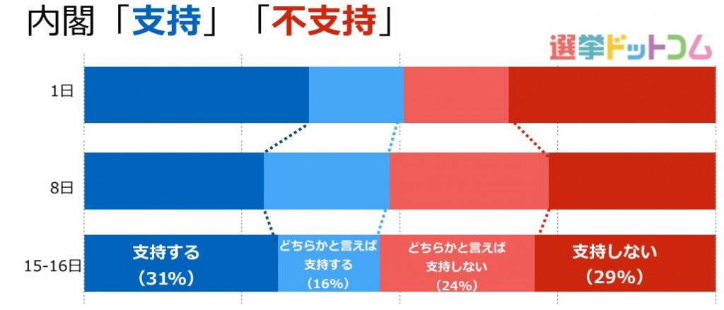05南関東05