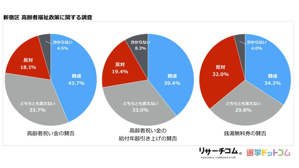 記事用のグラフ.001