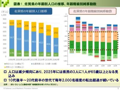 【若者必読!】12月16日投票の佐賀県知事選の投票日前に知っておきたい佐賀県に関する10の数字