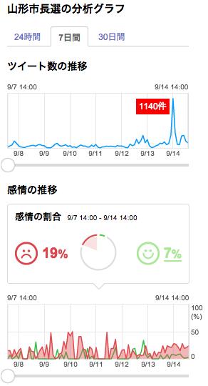 スクリーンショット 2015-09-14 13.10.54