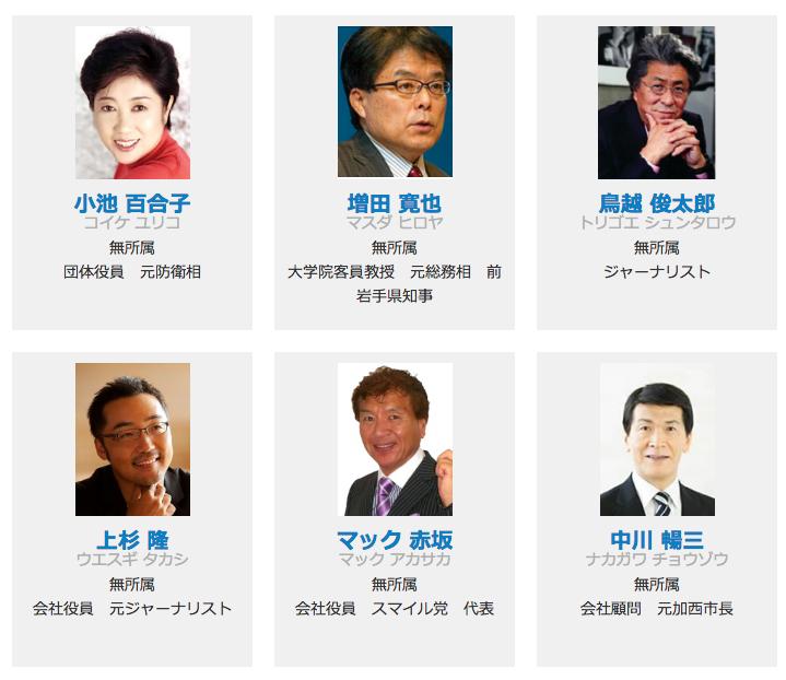 2016年東京都知事選挙候補者は21人! 主要3候補以外の情報も知りたい ...