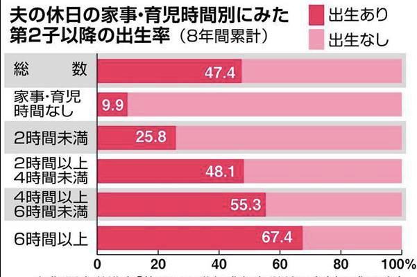 (出典:厚生労働省「第9回21世紀成年者縦断調査」)