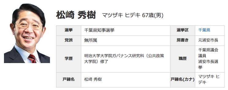 hideki_matsuzaki