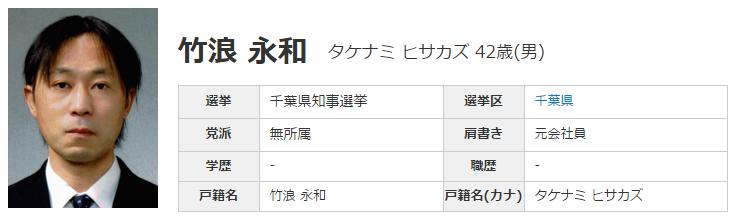 takenami_hisakazu