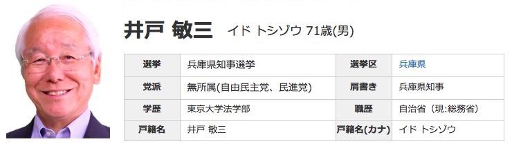 県 知事 任期 兵庫