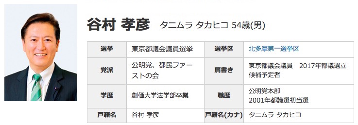 2001年東京都議会議員選挙