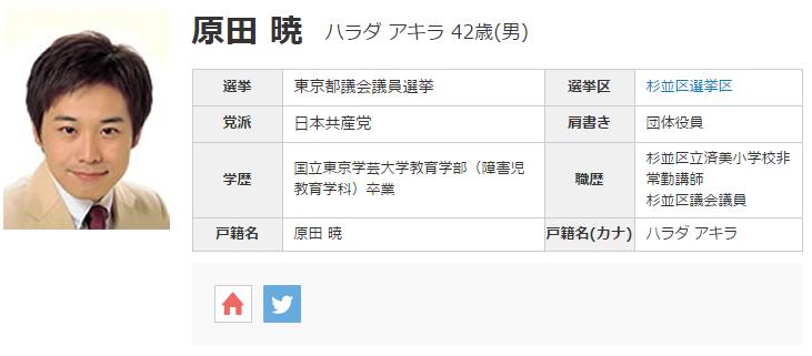共産党原田あきら
