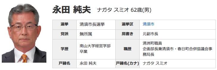 sumio_nagata