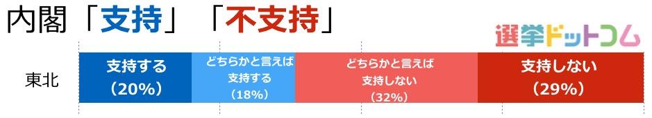 2_東北01