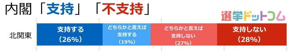 3_北関東01